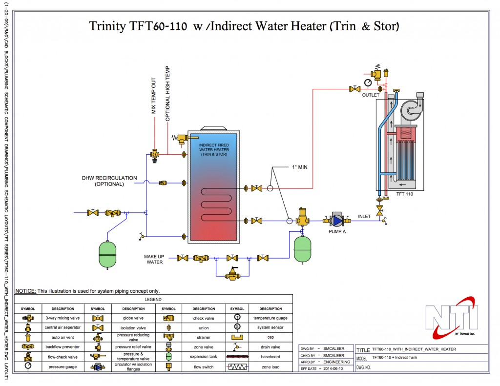 Tft60-110_With_Indirect_Water_Heater